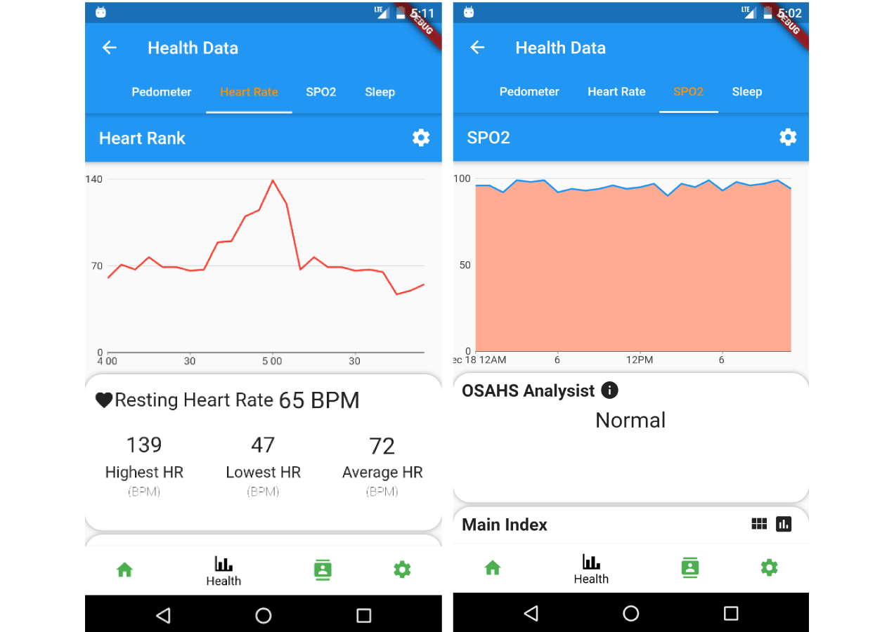 mCare Solutions UI Heart Rate Data
