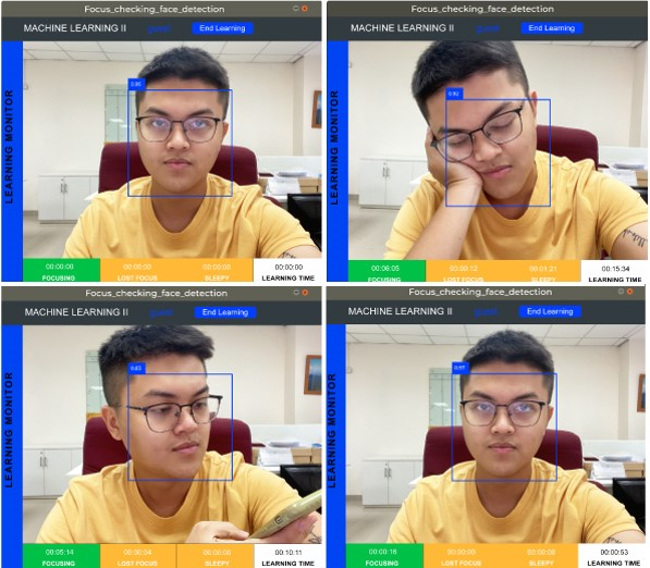 Online Learning Face and Behaviour detection using Artificial Intelligence/Machine Learning (AI/ML)