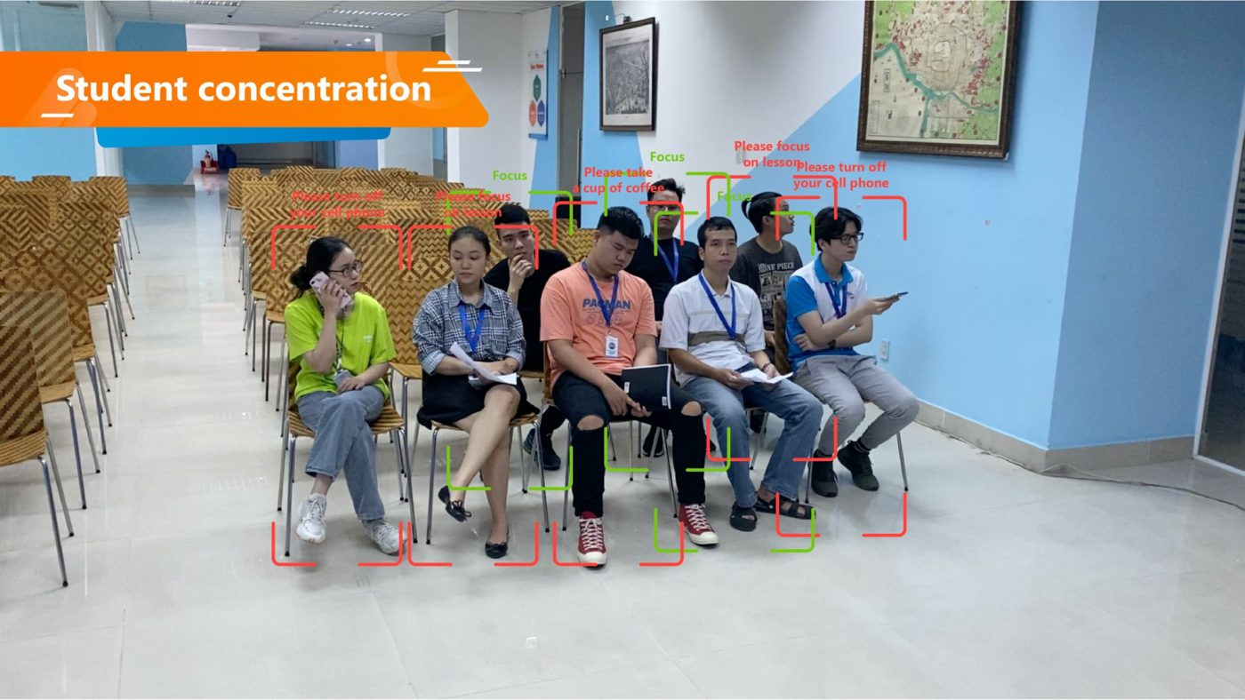 Smart Camera Box detecting student/worker concentration